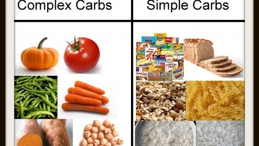 İyi Karbonhidrat Kötü Karbonhidrat